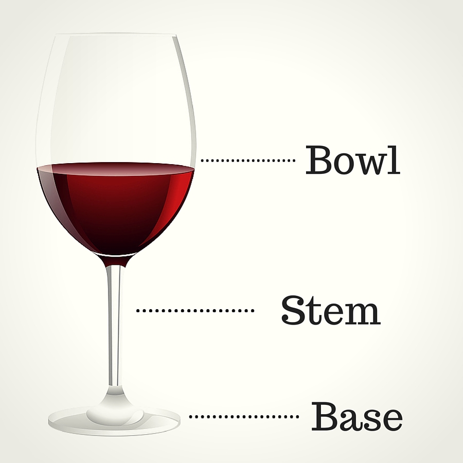 parts of wine glass